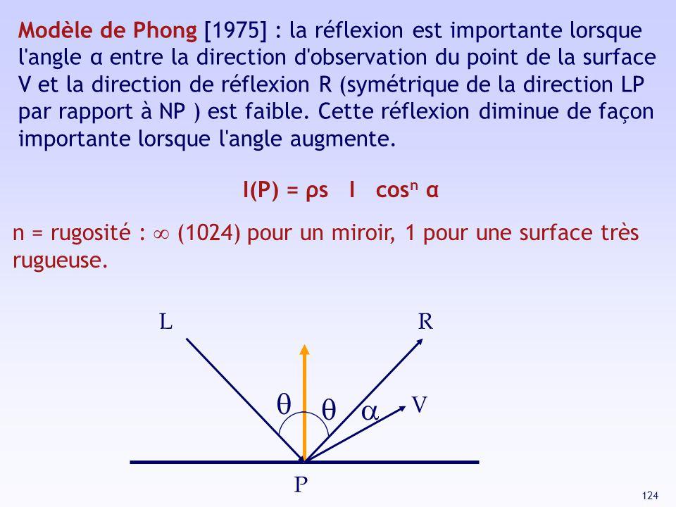 Modèle de Phong [1975] : la réflexion est importante lorsque l angle α entre la direction d observation du point de la surface V et la direction de réflexion R (symétrique de la direction LP par rapport à NP ) est faible. Cette réflexion diminue de façon importante lorsque l angle augmente.
